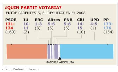 intencio-de-vot.png