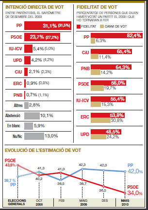 intencio-directe-de-vot.png