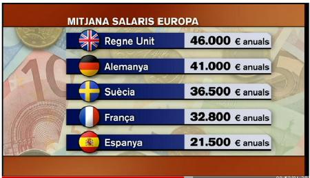 miitjana-salaris-europa.png