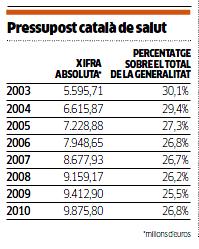 pressupost-catala-de-salut.png